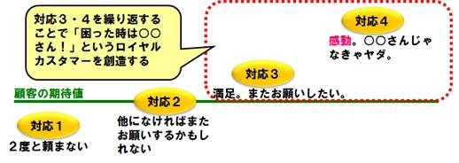 エクレアブログ20141105