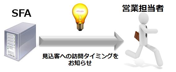 エクレアブログ20141206‗2