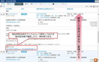 SFA活用顧客管理商談履歴